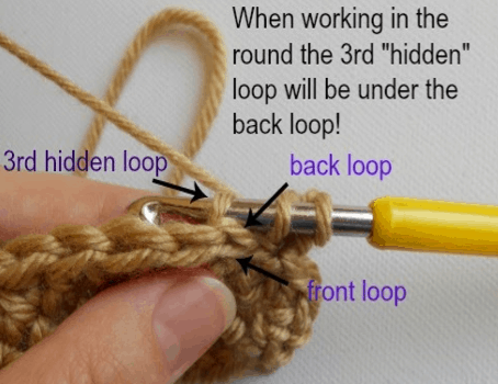 photo tutorial of 3rd loop hdc