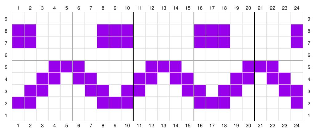 An example of a colorwork crochet chart.