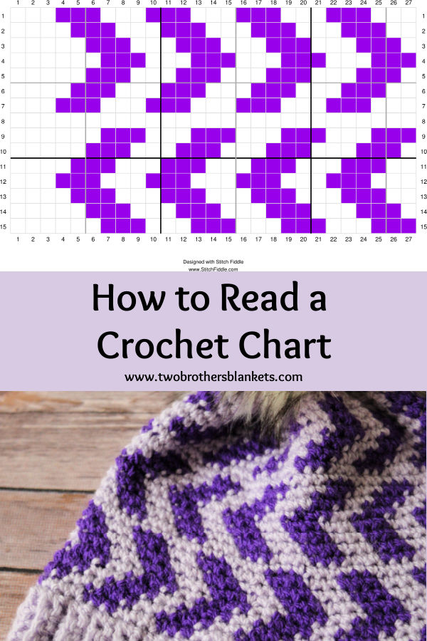 How to Read a Crochet Chart.